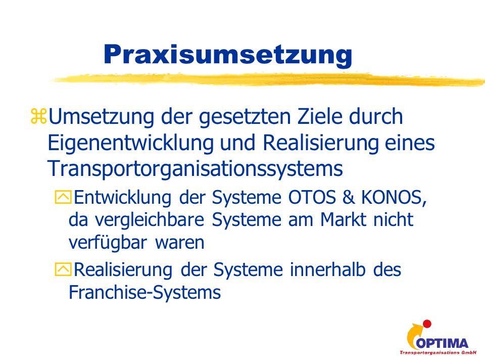 Praxisumsetzung zUmsetzung der gesetzten Ziele durch Eigenentwicklung und Realisierung eines Transportorganisationssystems yEntwicklung der Systeme OTOS & KONOS, da vergleichbare Systeme am Markt nicht verfügbar waren yRealisierung der Systeme innerhalb des Franchise-Systems