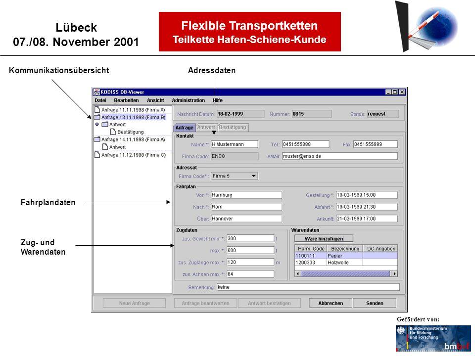 Flexible Transportketten Teilkette Hafen-Schiene-Kunde Lübeck 07./08.