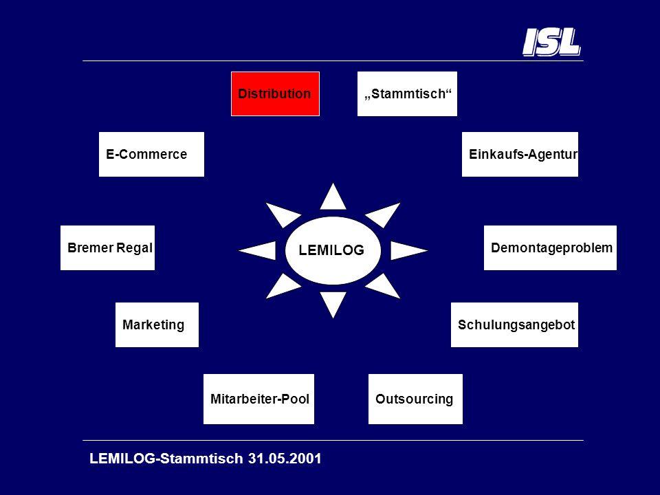 Bremer Regal Marketing Einkaufs-Agentur Outsourcing E-Commerce LEMILOG Mitarbeiter-Pool DistributionStammtisch Schulungsangebot Demontageproblem LEMIL