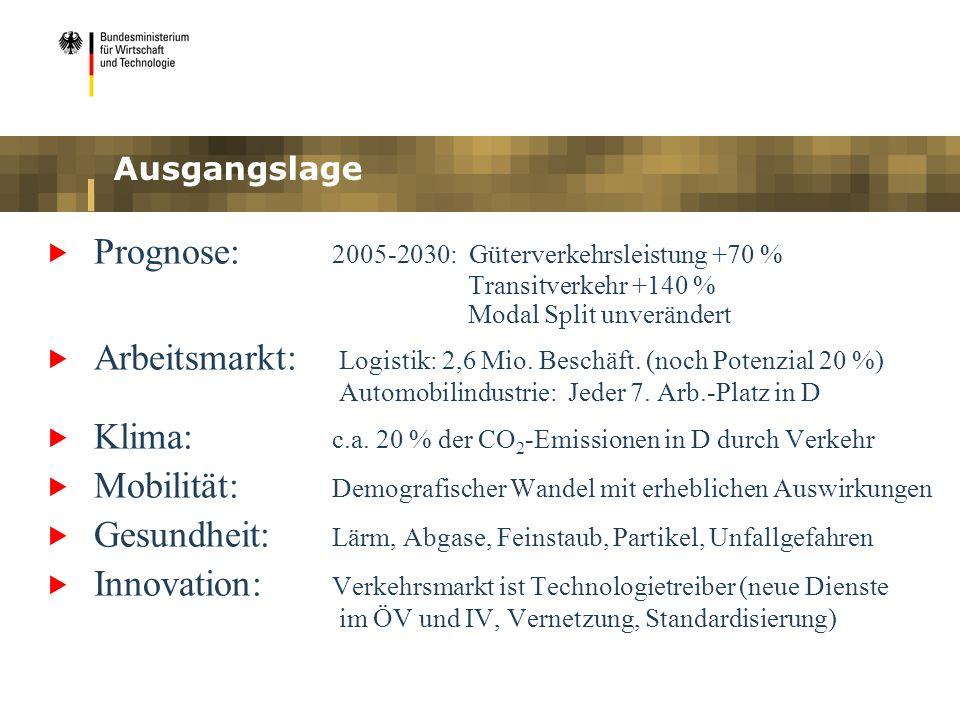 Ausgangslage Prognose: 2005-2030: Güterverkehrsleistung +70 % Transitverkehr +140 % Modal Split unverändert Arbeitsmarkt: Logistik: 2,6 Mio. Beschäft.
