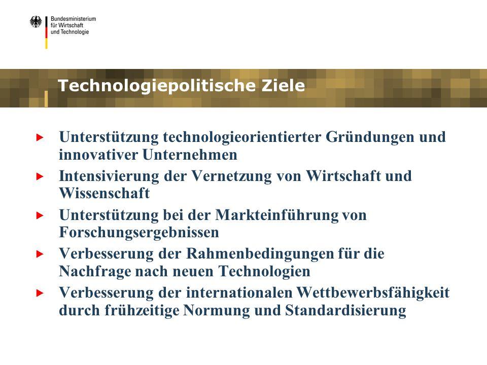 Technologiepolitische Ziele Unterstützung technologieorientierter Gründungen und innovativer Unternehmen Intensivierung der Vernetzung von Wirtschaft
