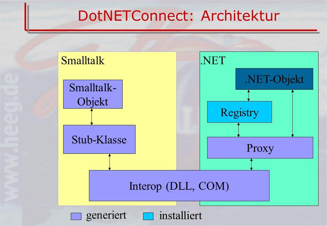 DotNETConnect: Architektur Smalltalk.NET Smalltalk- Objekt Interop (DLL, COM) Stub-Klasse Proxy Registry.NET-Objekt generiert installiert