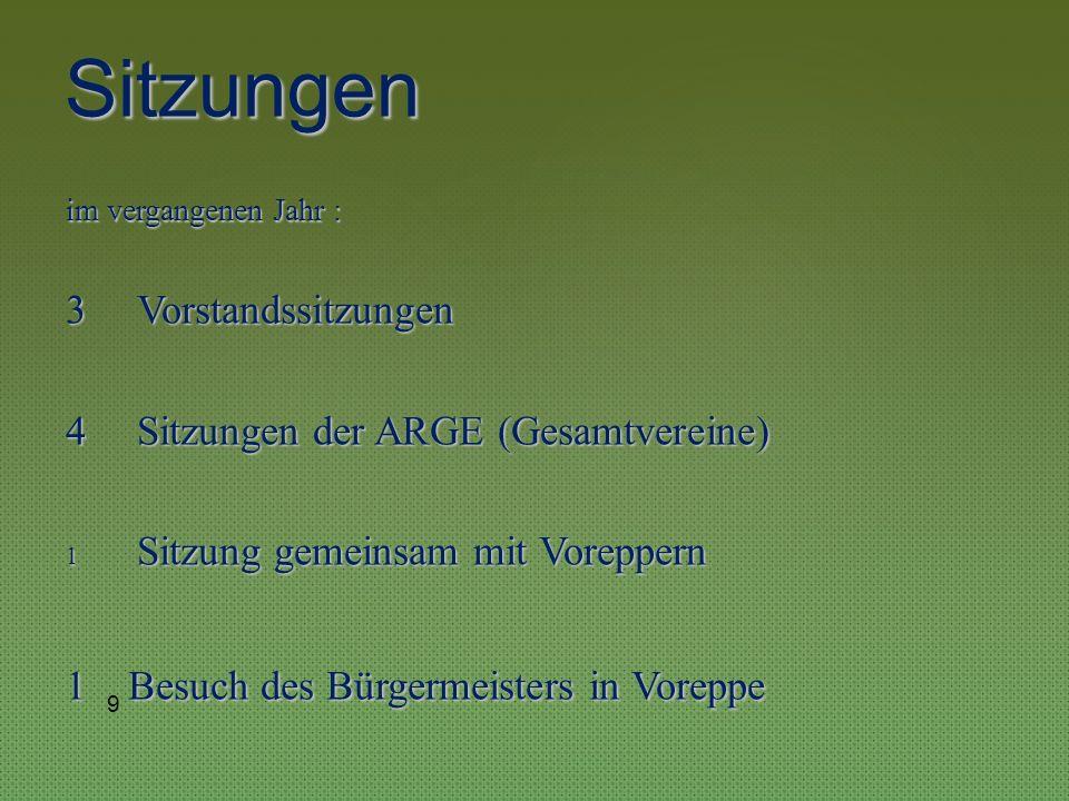 Im vergangenen Jahr sind verstorben: I. Gerd Ackermann II. Frau Schwarz (Bäckerei)