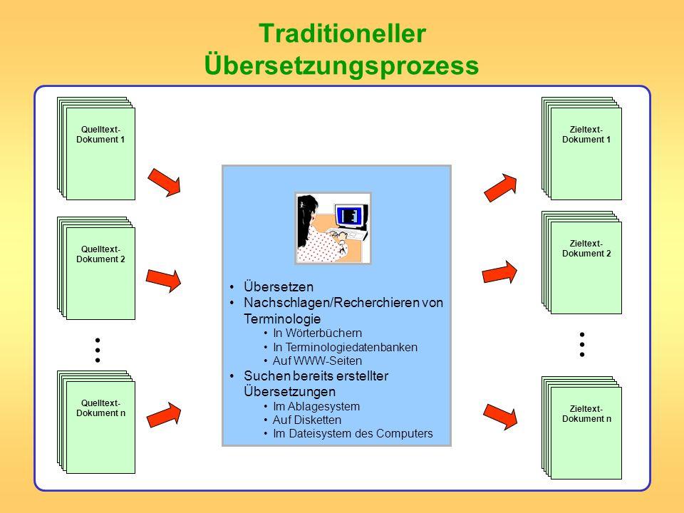 TRADOS Translators Workbench Term einfügen