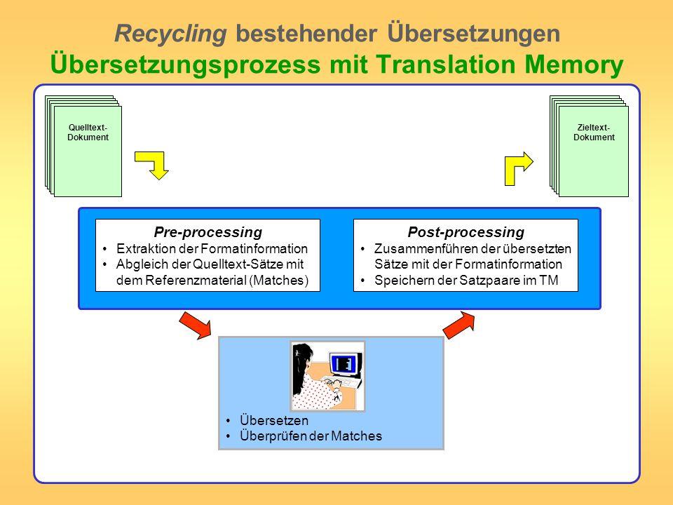 Konzepte der Translation-Memory- Technologie Komponenten von Translation-Memory-Systemen