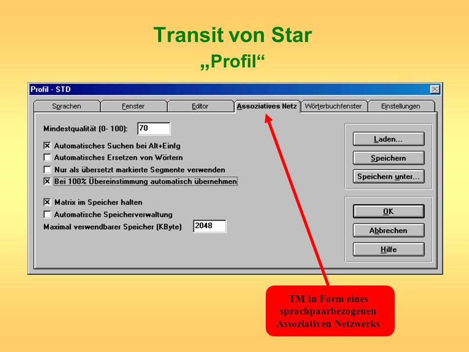Transit von Star Profil TM in Form eines sprachpaarbezogenen Assoziativen Netzwerks