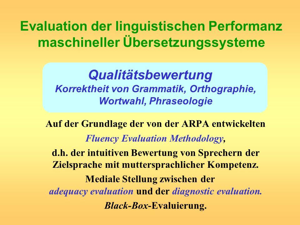 Evaluation der linguistischen Performanz maschineller Übersetzungssysteme Qualitätsbewertung Korrektheit von Grammatik, Orthographie, Wortwahl, Phrase