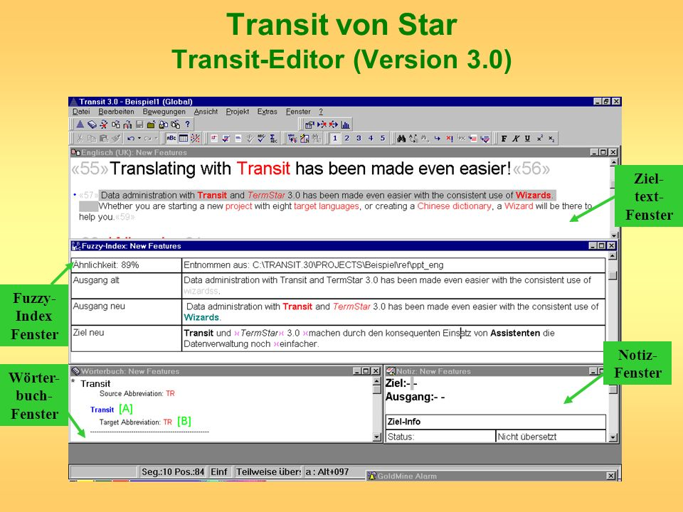 Transit von Star Transit-Editor (Version 3.0) Fuzzy- Index Fenster Wörter- buch- Fenster Notiz- Fenster Ziel- text- Fenster