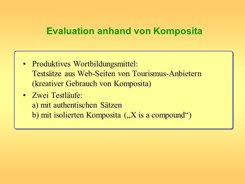 Evaluation anhand von Komposita Produktives Wortbildungsmittel: Testsätze aus Web-Seiten von Tourismus-Anbietern (kreativer Gebrauch von Komposita) Zw