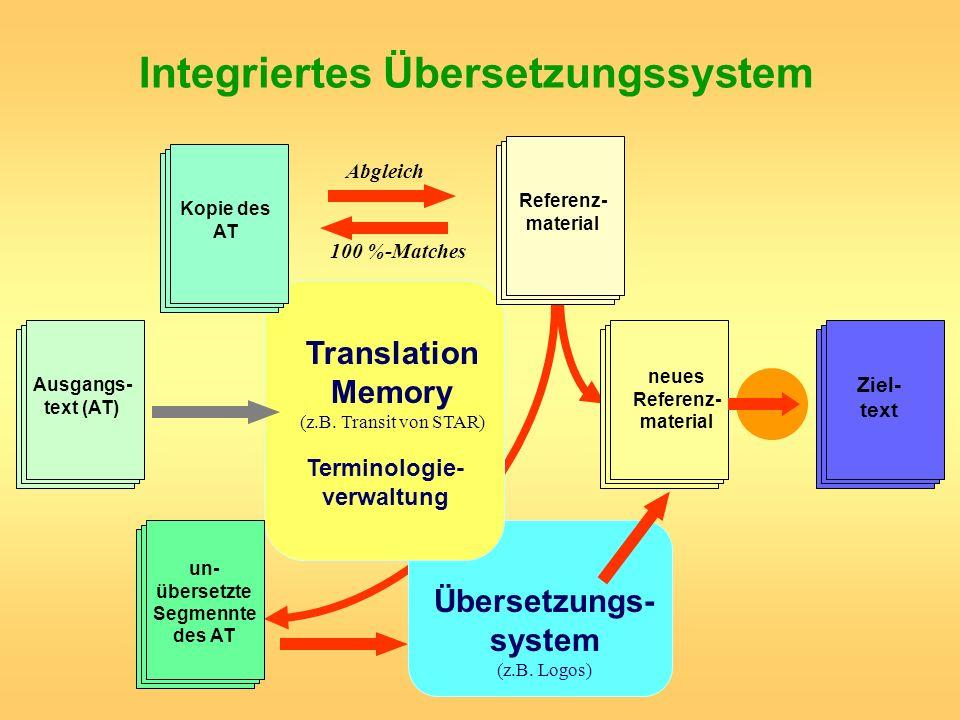 Integriertes Übersetzungssystem Translation Memory (z.B. Transit von STAR) Terminologie- verwaltung Ausgangs- text (AT) Kopie des AT un- übersetzte Se