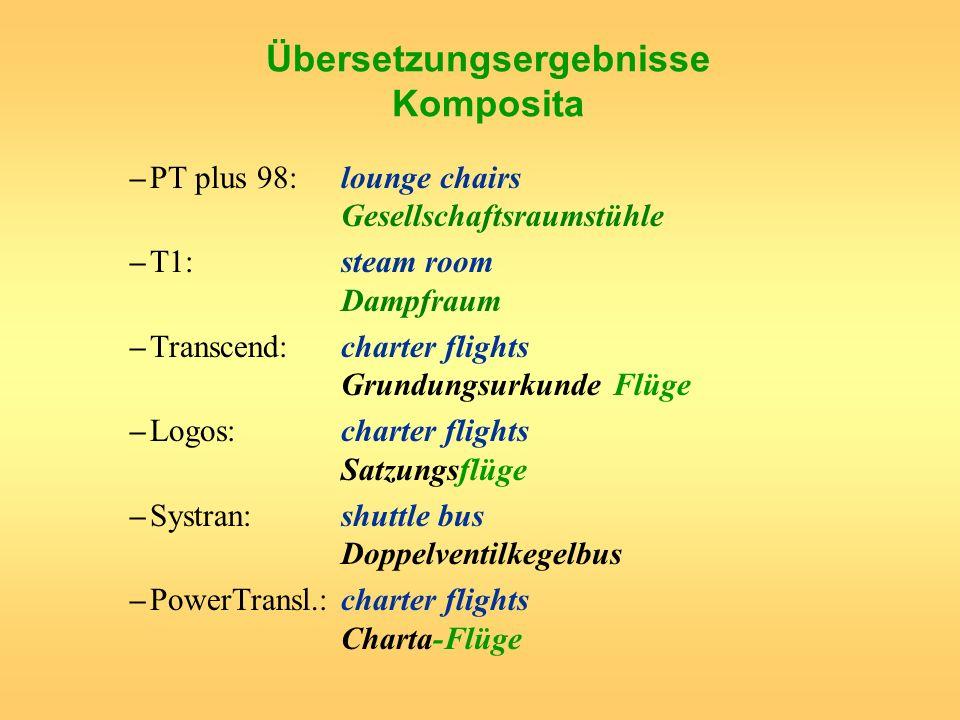 Übersetzungsergebnisse Komposita –PT plus 98: lounge chairs Gesellschaftsraumstühle –T1: steam room Dampfraum –Transcend: charter flights Grundungsurk