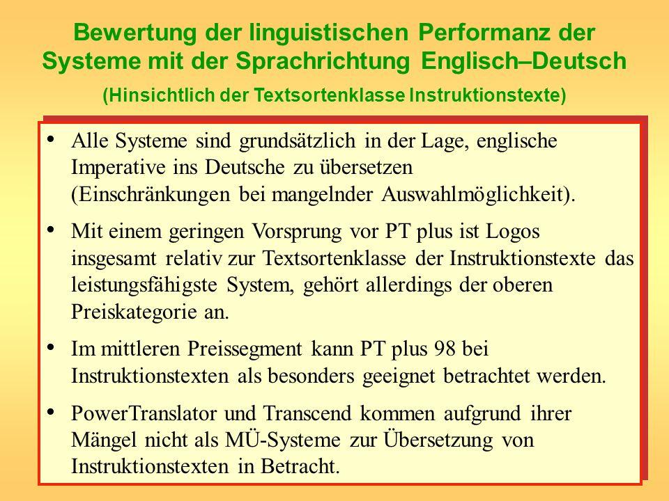 Bewertung der linguistischen Performanz der Systeme mit der Sprachrichtung Englisch–Deutsch (Hinsichtlich der Textsortenklasse Instruktionstexte) Alle