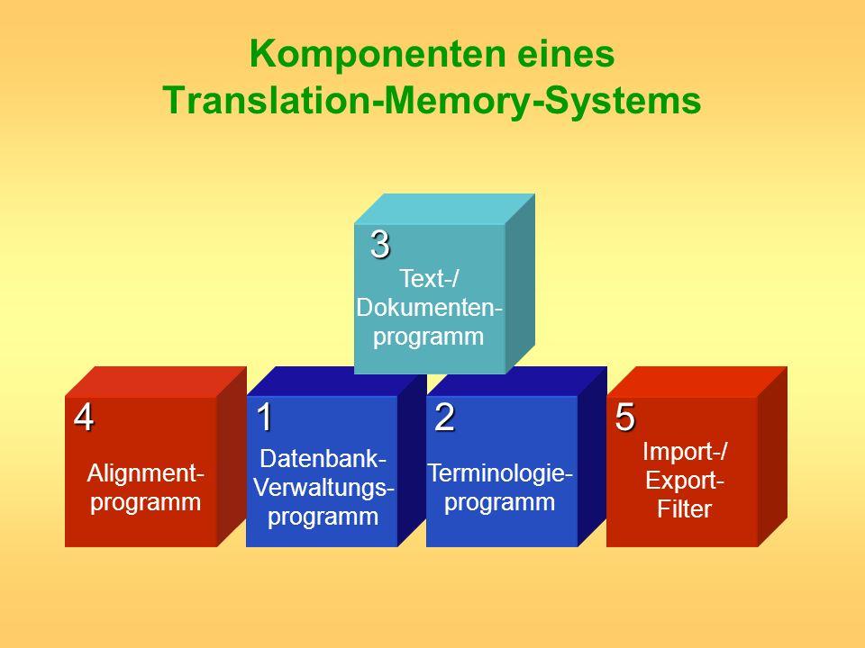 Komponenten eines Translation-Memory-Systems1 Datenbank- Verwaltungs- programm2 Terminologie- programm 3 Text-/ Dokumenten- programm 4 Alignment- prog