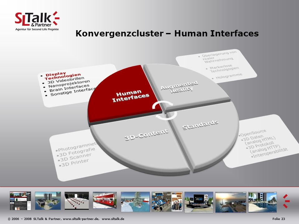 © 2006 – 2008 SLTalk & Partner, www.sltalk-partner.de, www.sltalk.deFolie 23 Konvergenzcluster – Human Interfaces
