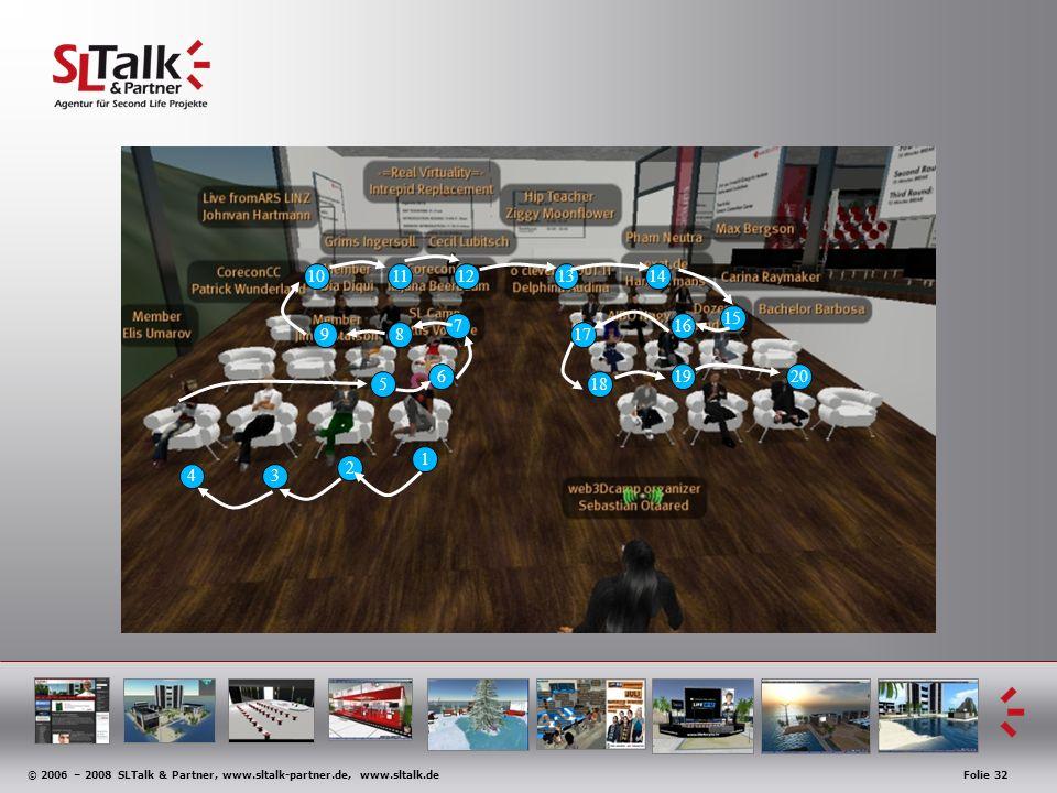 © 2006 – 2008 SLTalk & Partner, www.sltalk-partner.de, www.sltalk.deFolie 32 Anwendungsbeispiele 1 2 34 5 6 7 89 1011121314 15 16 17 18 1920