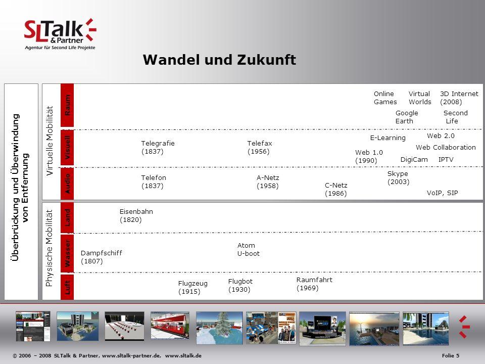 © 2006 – 2008 SLTalk & Partner, www.sltalk-partner.de, www.sltalk.deFolie 5 Physische Mobilität Virtuelle Mobilität Wandel und Zukunft Luft Wasser Lan