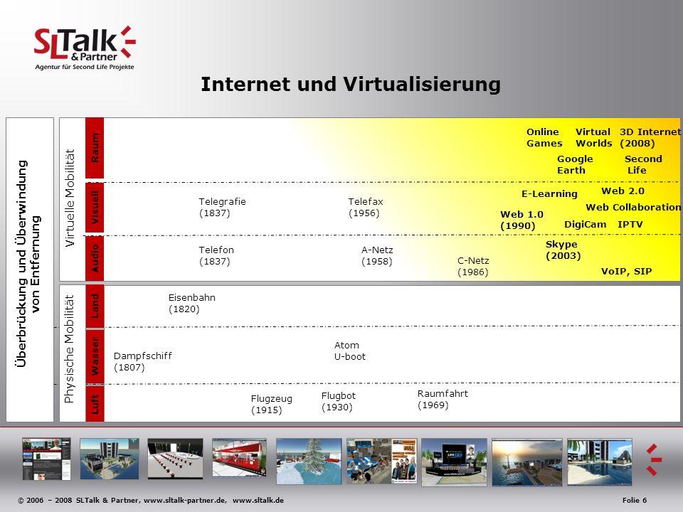 © 2006 – 2008 SLTalk & Partner, www.sltalk-partner.de, www.sltalk.deFolie 6 Internet und Virtualisierung Luft Wasser Land Physische Mobilität Eisenbahn (1820) Dampfschiff (1807) Flugbot (1930) Flugzeug (1915) Raumfahrt (1969) Virtuelle Mobilität Visuell Raum Audio Telefon (1837) Telegrafie (1837) Telefax (1956) A-Netz (1958) C-Netz (1986) Atom U-boot Überbrückung und Überwindung von Entfernung 3D Internet (2008) Web 2.0 Web 1.0 (1990) Skype (2003) VoIP, SIP Web Collaboration Second Life Virtual Worlds Google Earth E-Learning DigiCam IPTV Online Games