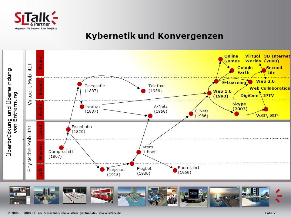 © 2006 – 2008 SLTalk & Partner, www.sltalk-partner.de, www.sltalk.deFolie 7 Kybernetik und Konvergenzen Luft Wasser Land Physische Mobilität Eisenbahn