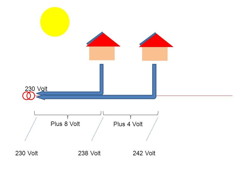 230 Volt Plus 8 Volt Plus 4 Volt 230 Volt238 Volt242 Volt