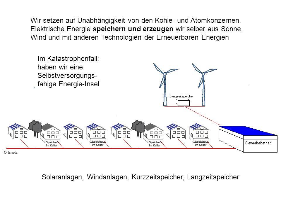 Wir setzen auf Unabhängigkeit von den Kohle- und Atomkonzernen.