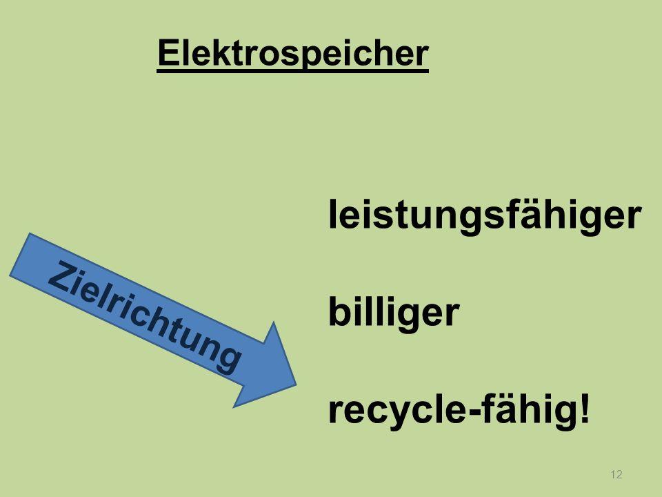 12 Zielrichtung leistungsfähiger billiger recycle-fähig! Elektrospeicher