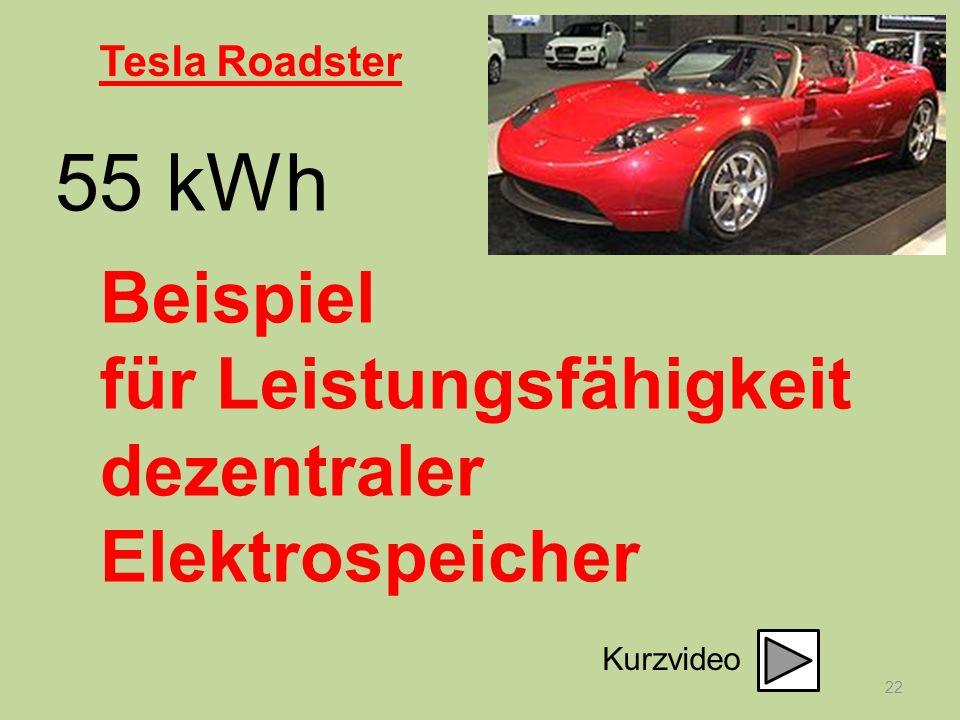 22 Beispiel für Leistungsfähigkeit dezentraler Elektrospeicher Tesla Roadster 55 kWh Kurzvideo