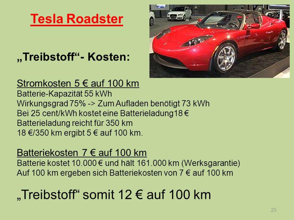 25 Treibstoff- Kosten: Stromkosten 5 auf 100 km Batterie-Kapazität 55 kWh Wirkungsgrad 75% -> Zum Aufladen benötigt 73 kWh Bei 25 cent/kWh kostet eine