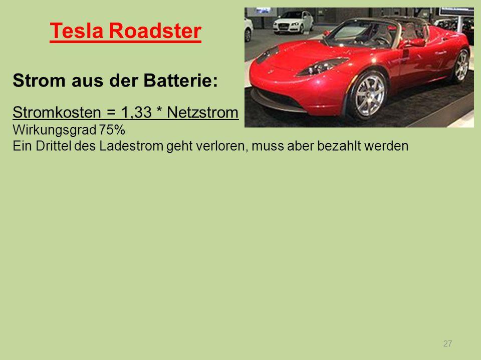 27 Strom aus der Batterie: Stromkosten = 1,33 * Netzstrom Wirkungsgrad 75% Ein Drittel des Ladestrom geht verloren, muss aber bezahlt werden Tesla Roa