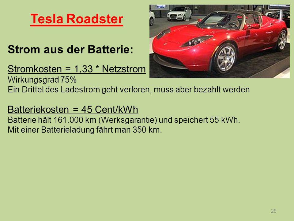 28 Strom aus der Batterie: Stromkosten = 1,33 * Netzstrom Wirkungsgrad 75% Ein Drittel des Ladestrom geht verloren, muss aber bezahlt werden Batteriek
