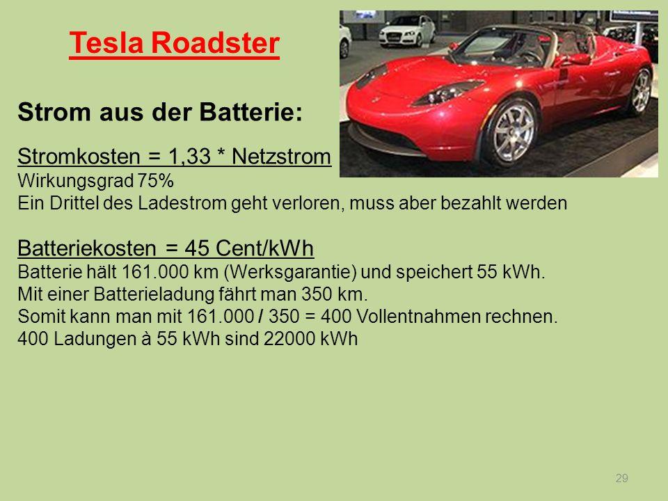 29 Strom aus der Batterie: Stromkosten = 1,33 * Netzstrom Wirkungsgrad 75% Ein Drittel des Ladestrom geht verloren, muss aber bezahlt werden Batteriek
