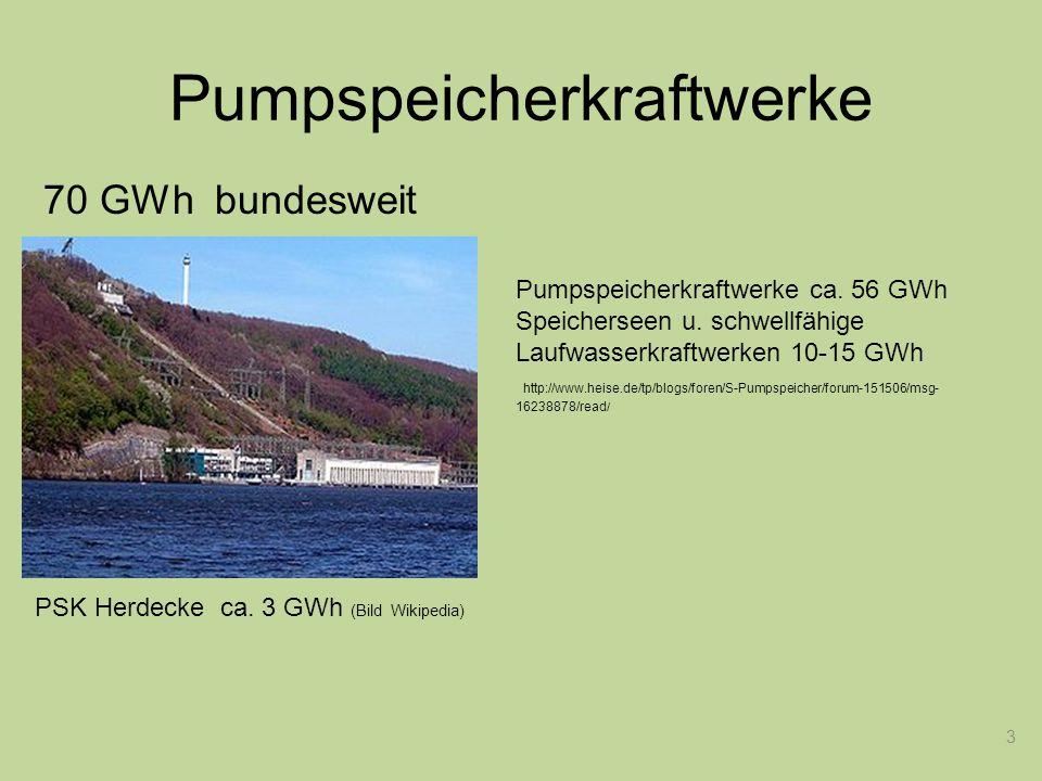 3 Starterbatterie Pumpspeicherkraftwerke Pumpspeicherkraftwerke ca. 56 GWh Speicherseen u. schwellfähige Laufwasserkraftwerken 10-15 GWh http://www.he