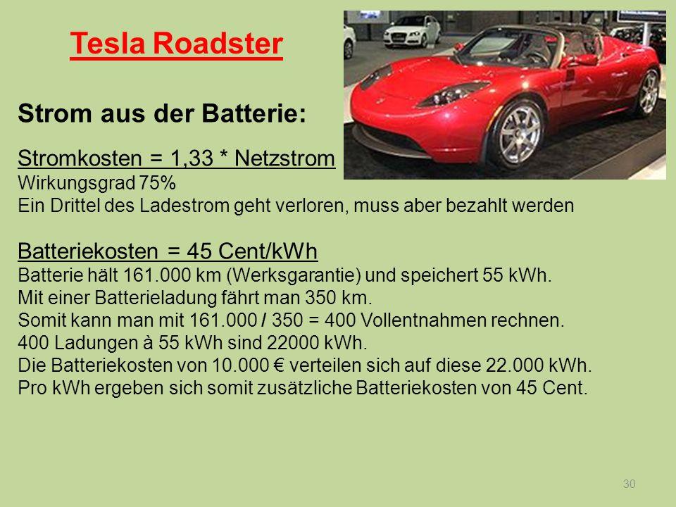 30 Strom aus der Batterie: Stromkosten = 1,33 * Netzstrom Wirkungsgrad 75% Ein Drittel des Ladestrom geht verloren, muss aber bezahlt werden Batteriek