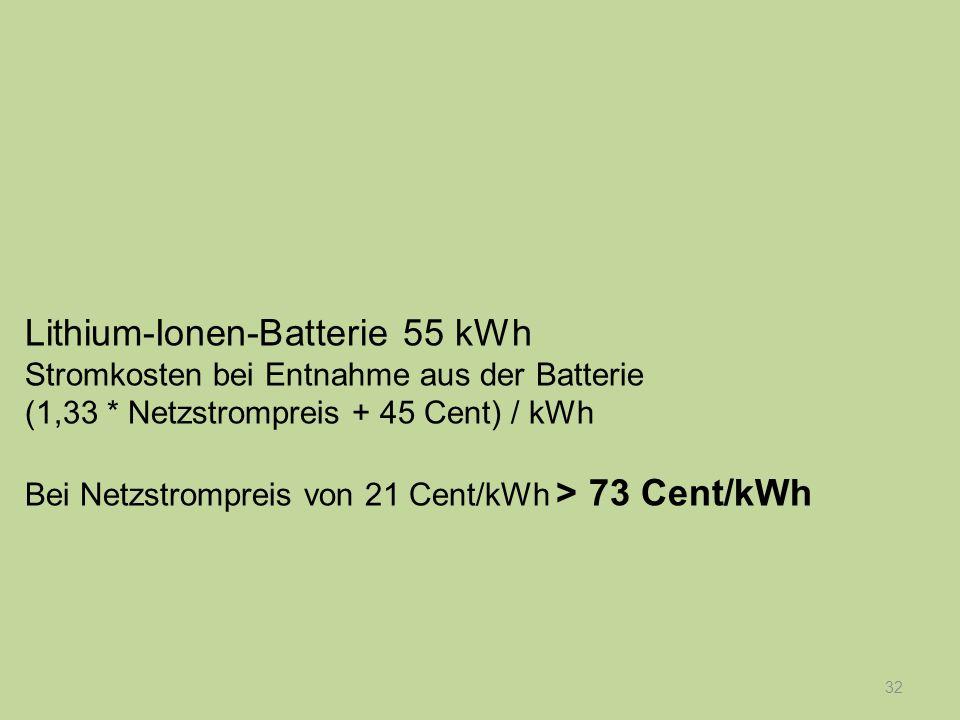 32 Lithium-Ionen-Batterie 55 kWh Stromkosten bei Entnahme aus der Batterie (1,33 * Netzstrompreis + 45 Cent) / kWh Bei Netzstrompreis von 21 Cent/kWh