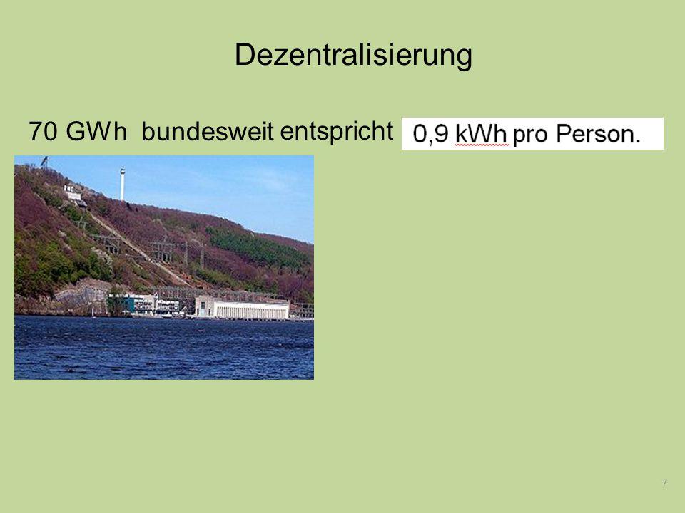 Dezentralisierung 7 Starterbatterie 70 GWh bundesweit entspricht