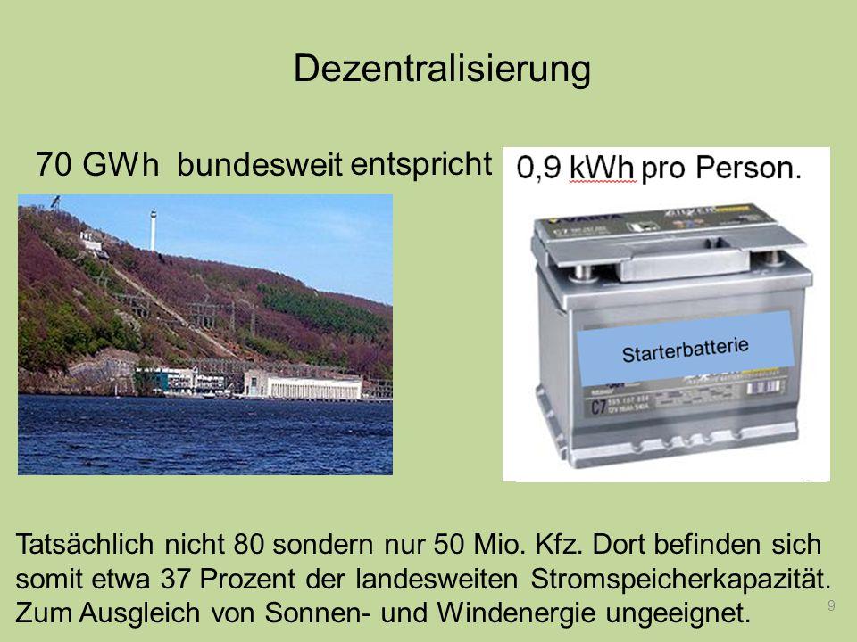 Dezentralisierung 9 Starterbatterie entspricht Tatsächlich nicht 80 sondern nur 50 Mio. Kfz. Dort befinden sich somit etwa 37 Prozent der landesweiten