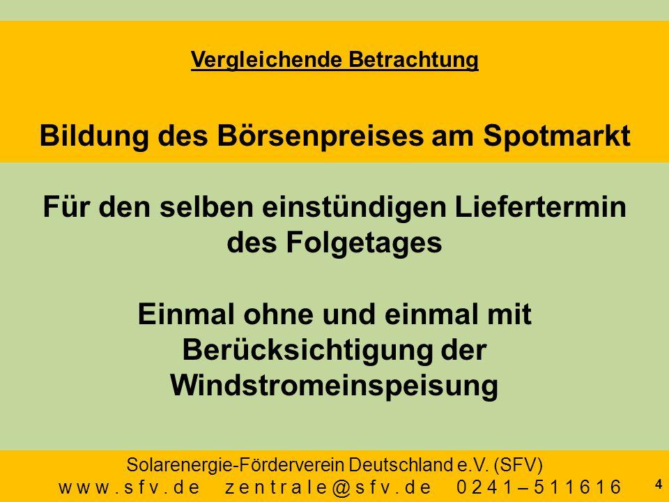 Strom- menge Preis 55 Nachfrage 18 Wind- strom 4 Einkaufspreis Einsparen beim Einkauf Wind- strom- kosten Einsparung durch Windstrom