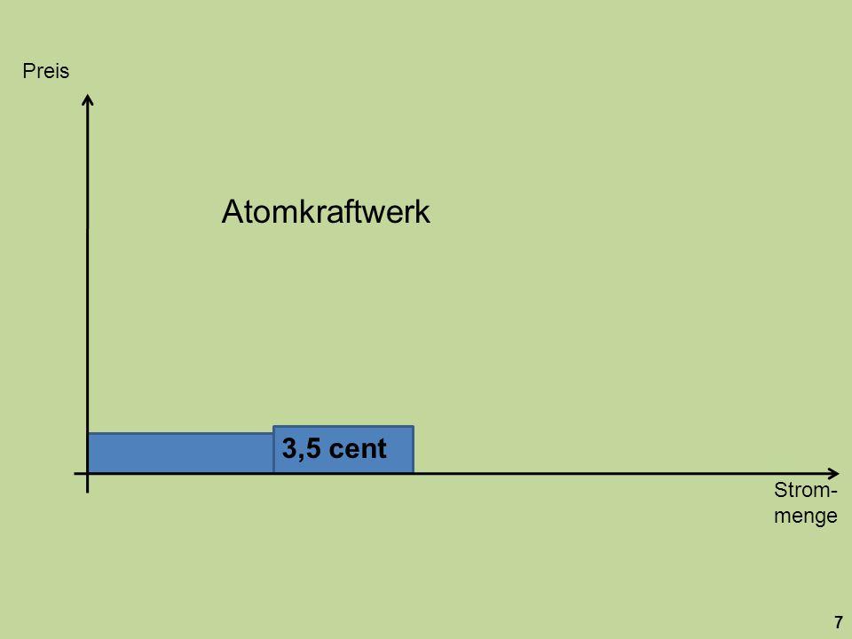 58 Windanlagen auf 13 % der deutschen land- und forstwirtschaftlichen Flächen könnten das Doppelte des jährlichen derzeitigen Strombedarfs liefern.