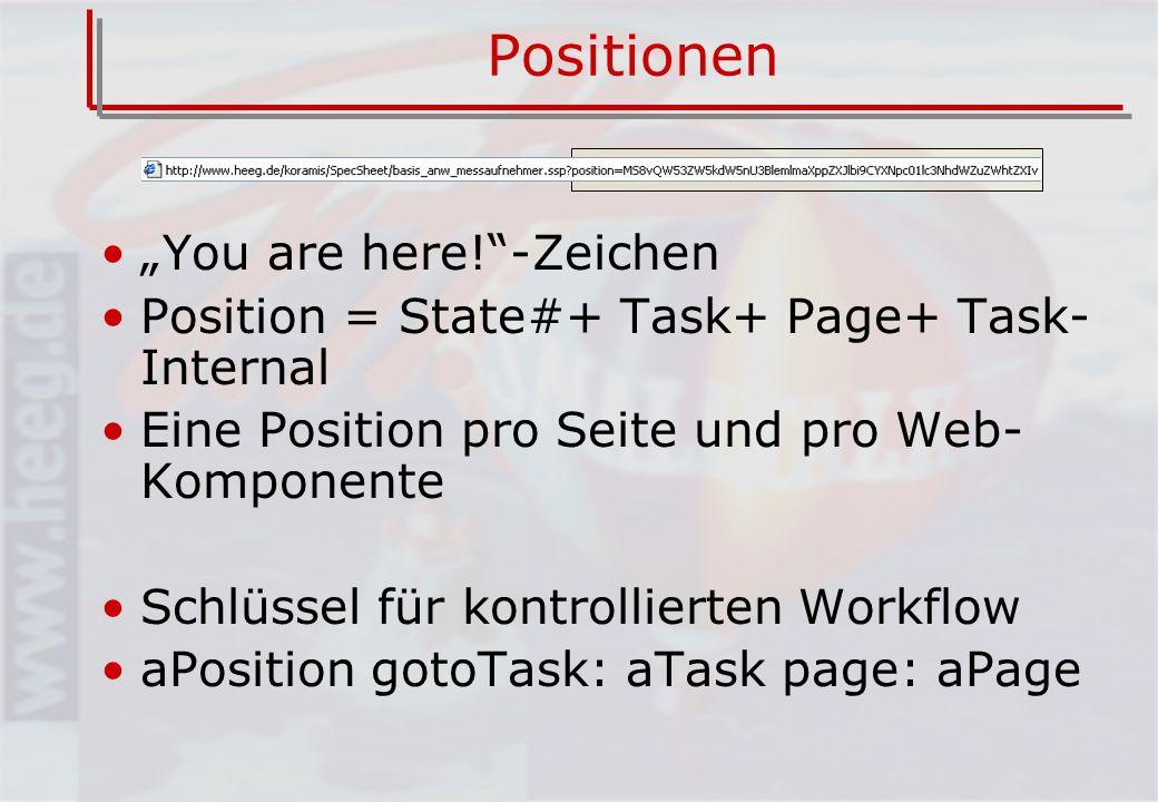 Positionen You are here!-Zeichen Position = State#+ Task+ Page+ Task- Internal Eine Position pro Seite und pro Web- Komponente Schlüssel für kontrollierten Workflow aPosition gotoTask: aTask page: aPage