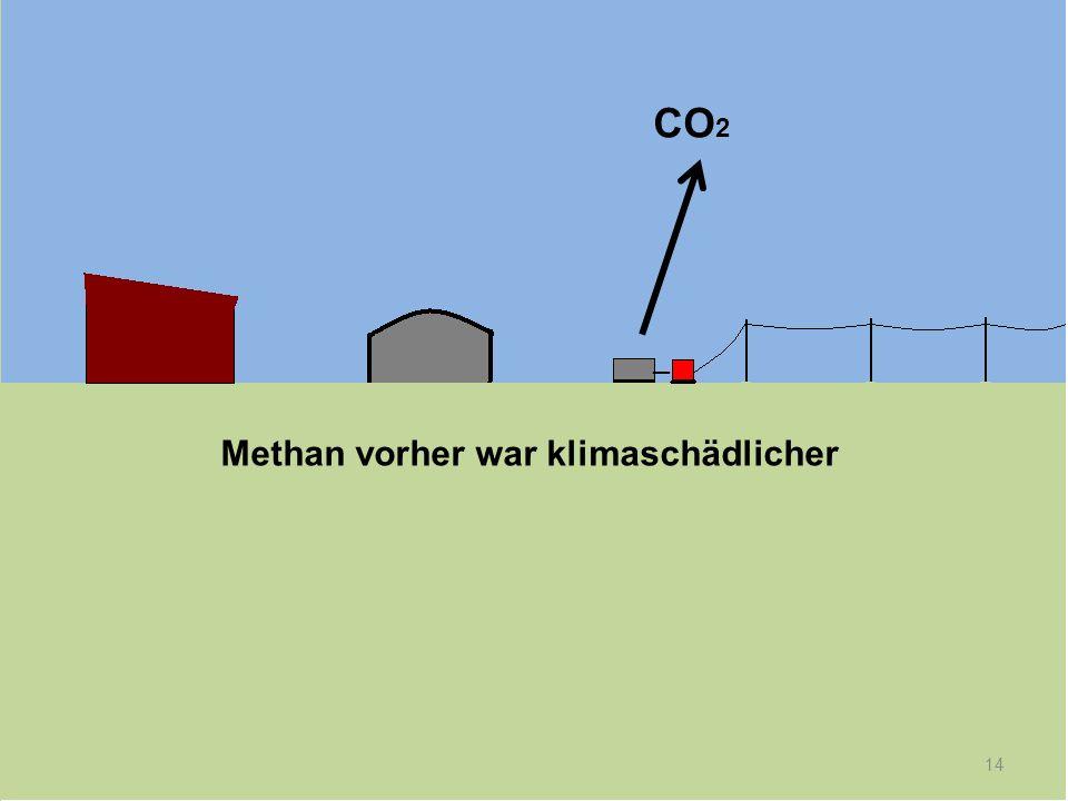 14 _ CO 2 Methan vorher war klimaschädlicher