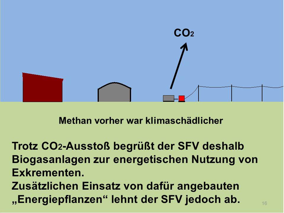 16 _ CO 2 Methan vorher war klimaschädlicher Trotz CO 2 -Ausstoß begrüßt der SFV deshalb Biogasanlagen zur energetischen Nutzung von Exkrementen. Zusä