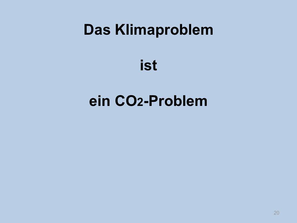 20 Das Klimaproblem ist ein CO 2 -Problem