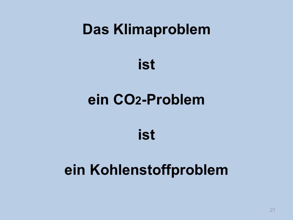 21 Das Klimaproblem ist ein CO 2 -Problem ist ein Kohlenstoffproblem