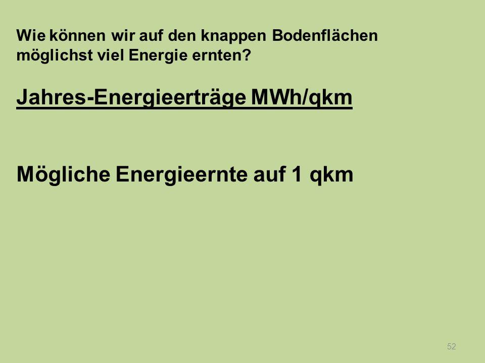 52 Wie können wir auf den knappen Bodenflächen möglichst viel Energie ernten? Jahres-Energieerträge MWh/qkm Mögliche Energieernte auf 1 qkm