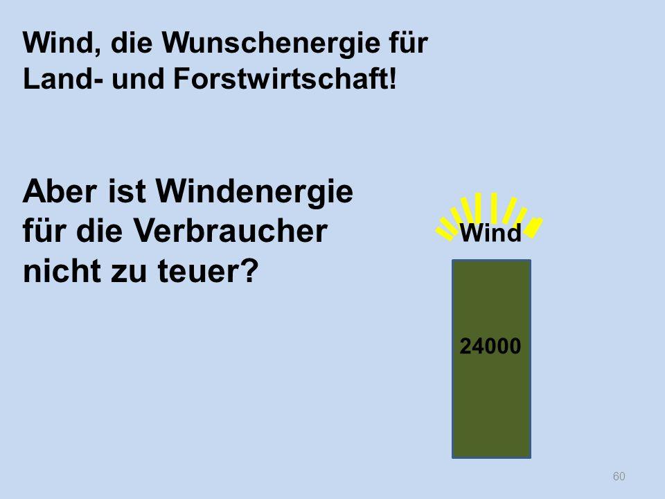60 Wind, die Wunschenergie für Land- und Forstwirtschaft! 24000 Wind Aber ist Windenergie für die Verbraucher nicht zu teuer?