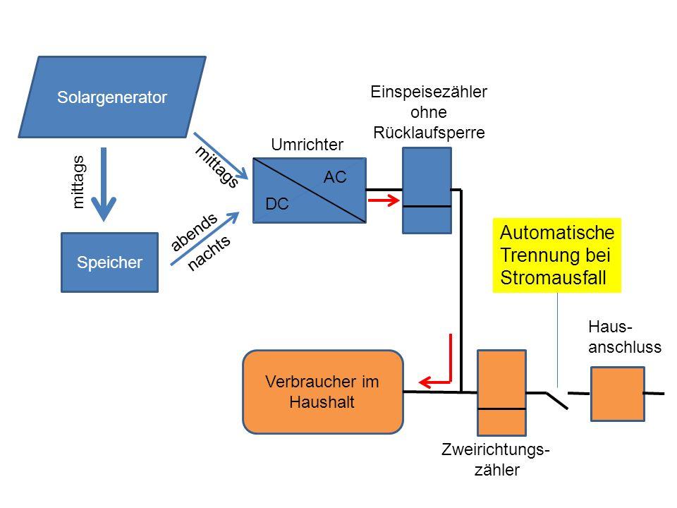 Speicher DC AC Solargenerator mittags nachts mittags Einspeisezähler ohne Rücklaufsperre Umrichter Verbraucher im Haushalt Zweirichtungs- zähler Haus-
