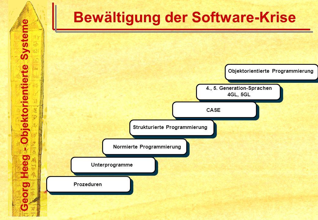 Georg Heeg - Objektorientierte Systeme Bewältigung der Software-Krise Objektorientierte Programmierung CASE Strukturierte Programmierung Normierte Pro