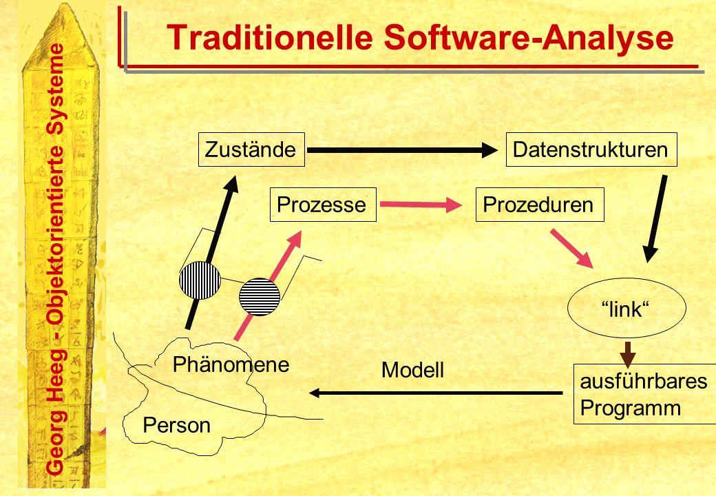 Georg Heeg - Objektorientierte Systeme Traditionelle Software-Analyse Person Phänomene Zustände Prozesse Datenstrukturen Prozeduren link ausführbares