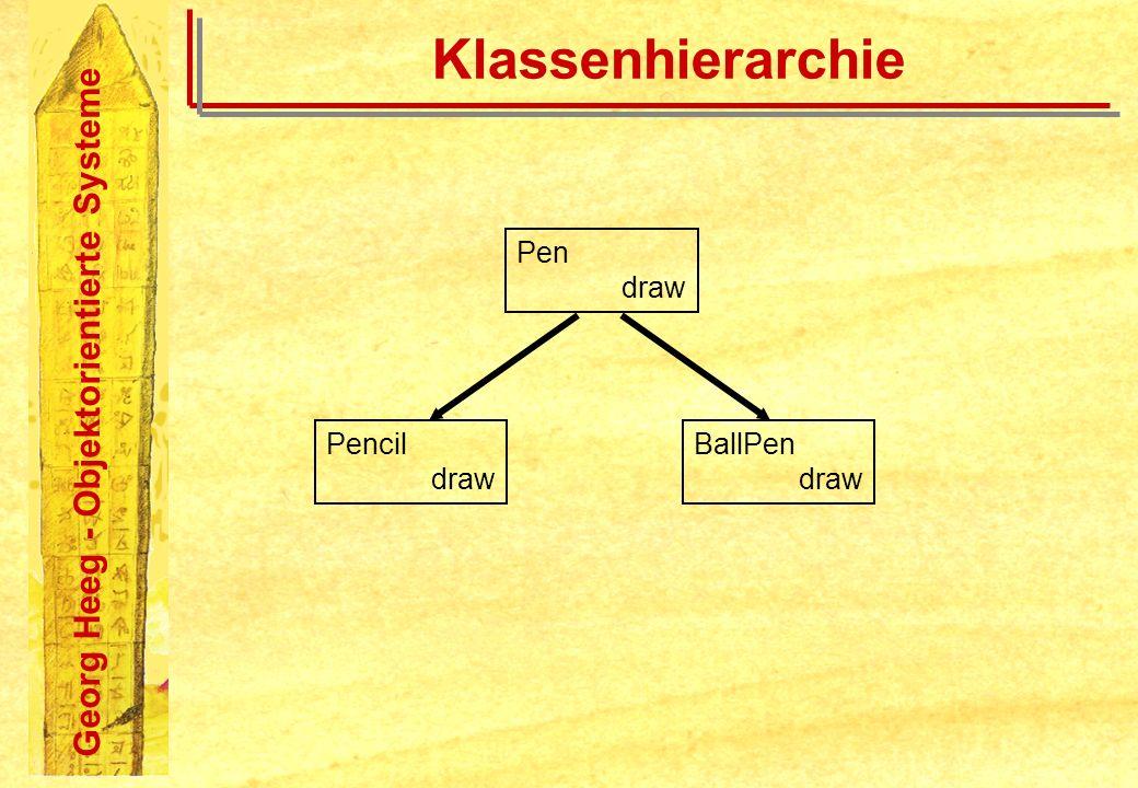 Georg Heeg - Objektorientierte Systeme Klassenhierarchie Pen draw BallPen draw Pencil draw