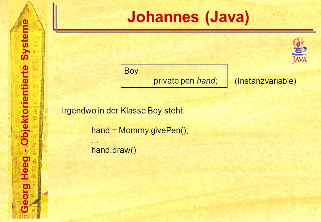 Georg Heeg - Objektorientierte Systeme Johannes (Java) Boy private pen hand; (Instanzvariable) Irgendwo in der Klasse Boy steht: hand = Mommy.givePen(