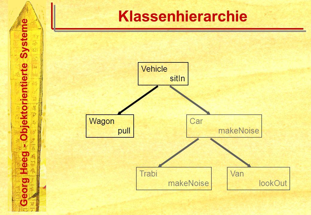 Georg Heeg - Objektorientierte Systeme Klassenhierarchie Vehicle sitIn Car makeNoise Wagon pull Van lookOut Trabi makeNoise